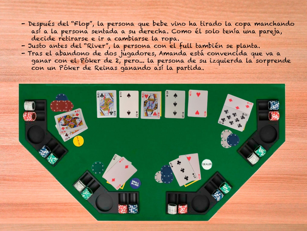 Engima Capítulo 3 - ¿Jugamos?: Texas Hold'em Poker